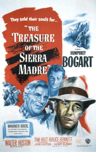 Сокровища Сьерра-Мадре / The Treasure of the Sierra Madre (1948): постер